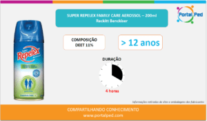 super-repelex-family-care-aerossol