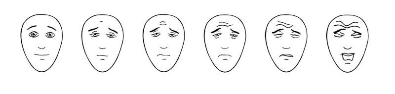 escala de faces de dor revisada