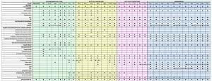 tabela Recomendacoes Exames da AAP - Pediatria
