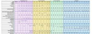 tabela-Recomendacoes-Exames-da-AAP-Pediatria-v2