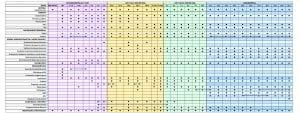 tabela-Recomendacoes-Exames-da-AAP-Pediatria-v3