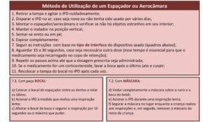Metodo de uso de espacador e aerocamara